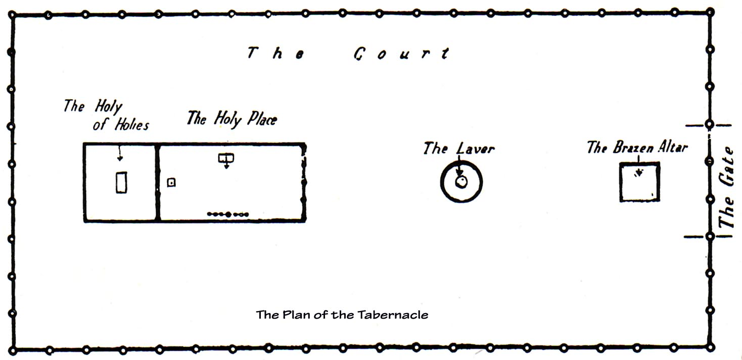 The Tabernacle Biblical Essays