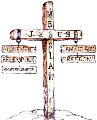 in christ jesus salvation Gallery